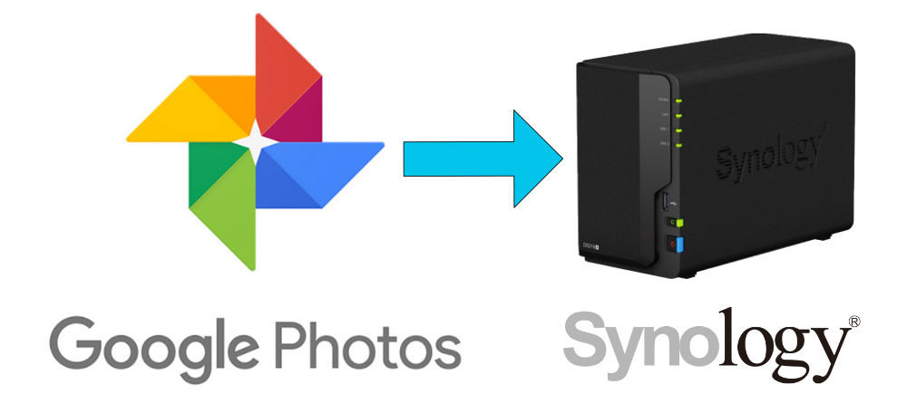 Synology Google Fotos